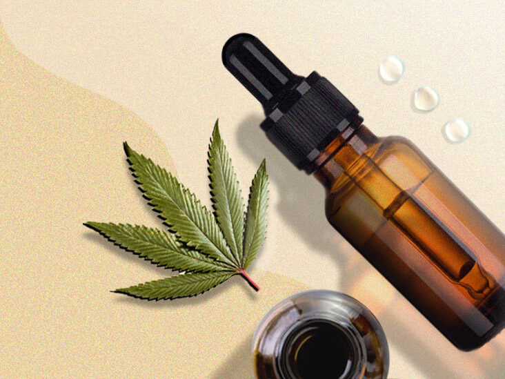CBD Products: All Options Here